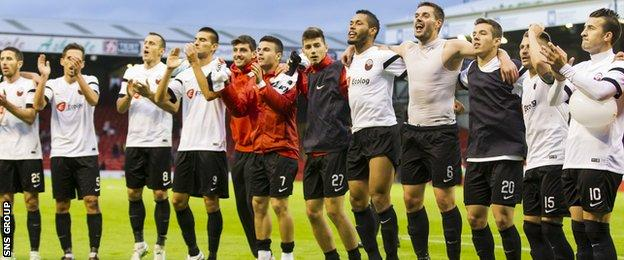 Shkendija players applaud their small band of supporters at Pittodrie