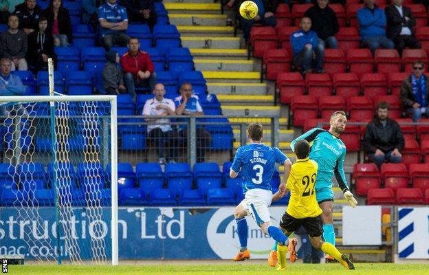 Norayr Gyozalyan chips in a goal for Alashkert against St Johnstone