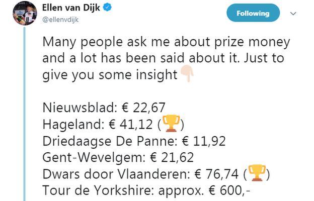 Tour Down Under Prize Money