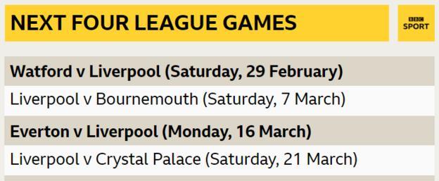 Liverpool fixtures in the Premier League