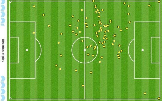 Wayne Rooney's touchmap shows he did not have any touches in the Slovakia box