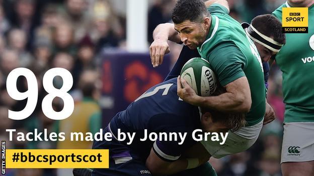 Jonny Gray tackle statsd