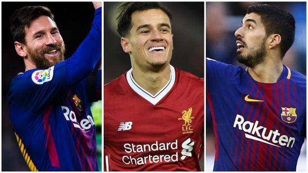 Lionel Messi, Philippe Coutinho, Luis Suarez