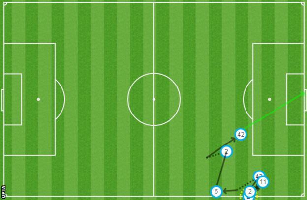 Jason Puncheon's goal