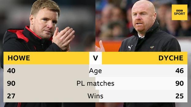 If Burnley win