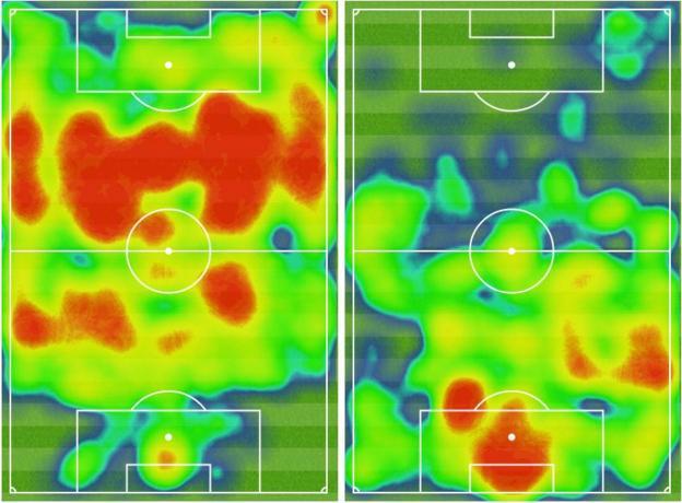 Liverpool v Hull - heat maps