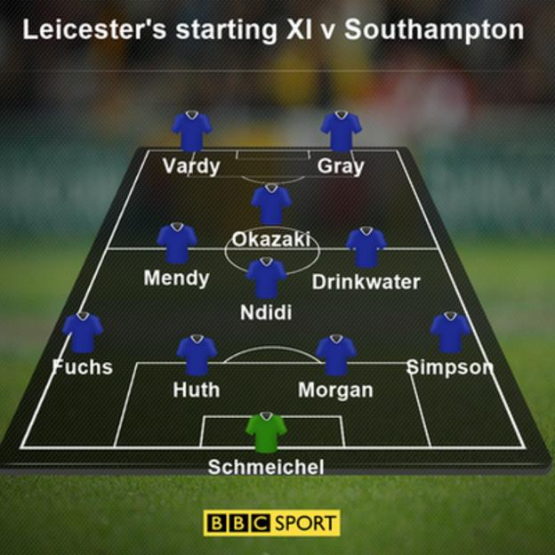 Leicester's starting XI v Southampton