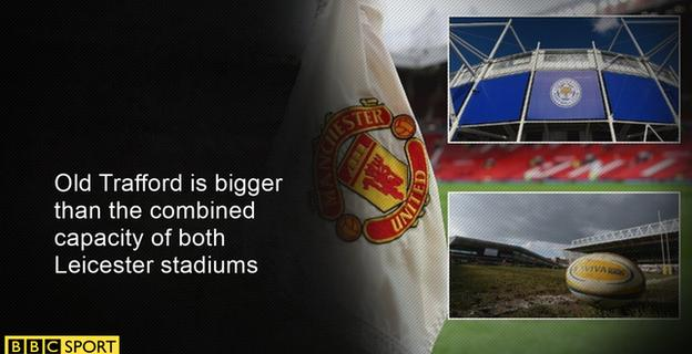 Old Trafford with inset of King Power Stadium and Welford Road