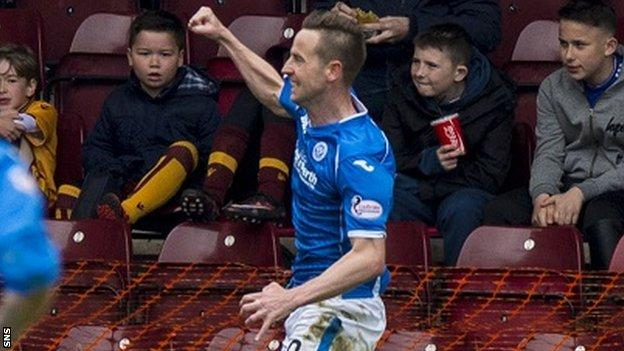 Steven MacLean celebrates his St Johnstone goal