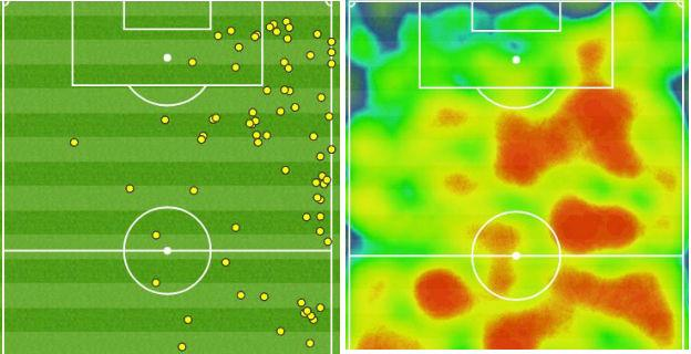 Victor Moses touch map and chelsea heatmap