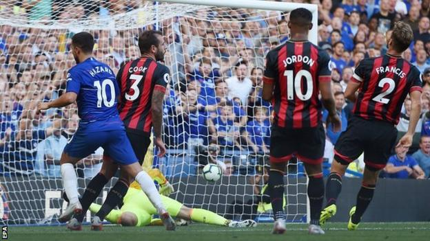 Chelsea score against Bournemouth