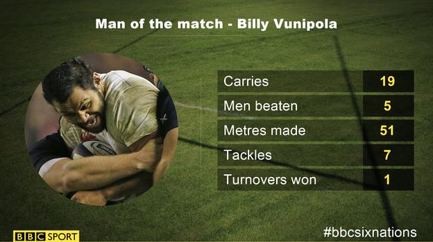 Man of the match Billy Vunipola