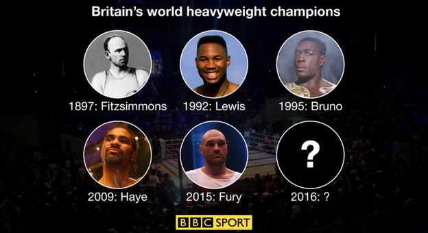 Britain's heavyweight world champions