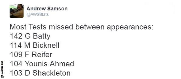 Andrew Samson