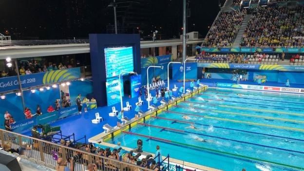 Swimming event at the Commonwealth Games 2018