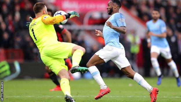 Bournemouth's Artur Boruc saves from Manchester City's Raheem Sterling