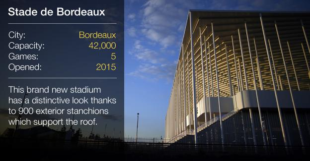 The Stade de Bordeaux