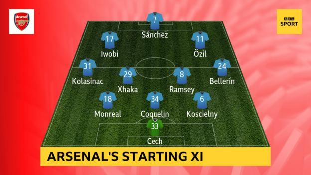 Arsenal's stating XI at Manchester City