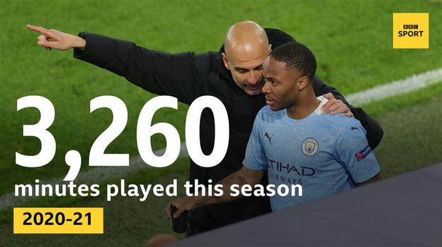 Graphic showing 3,260 minutes played by Raheem Sterling this season
