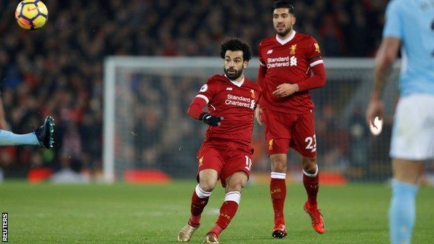 Mohamed Salah scores against Manchester City