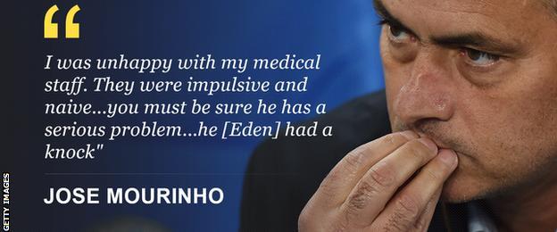 Jose Mourinho's quote
