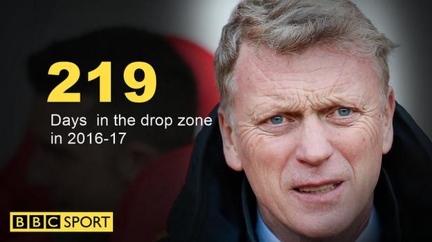 Sunderland days in the drop zone