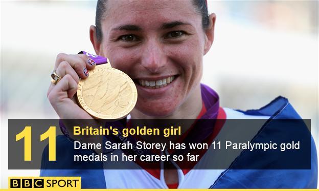 Dame Sarah Storey infographic