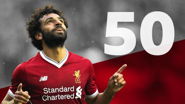 Mohamed Salah: Forward enters Liverpool record books with fastest 50 goals thumbnail