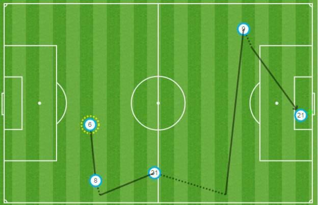 Edinson Cavani goal