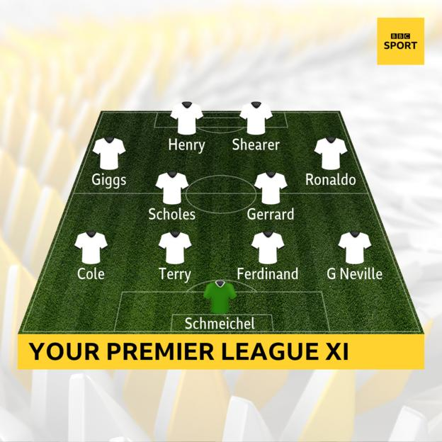 Premier League all-time XI