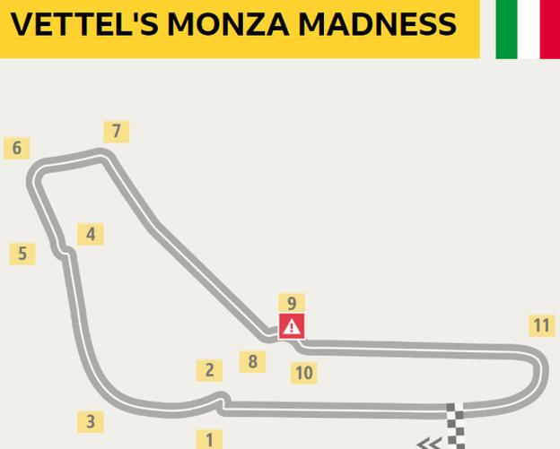 Stop, look, listen, THINK: Vettel lost it at the Ascari chicane. Then REALLY lost trying to get back on track, smashing into Stroll