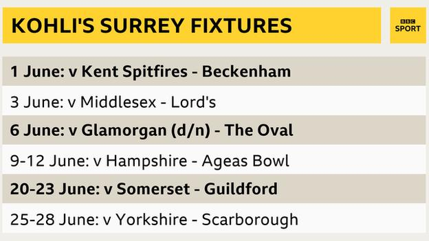 Kohli's Surrey fixtures for June