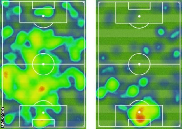 Southampton heat maps before and after red card