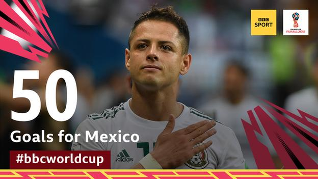 A graphic displaying 50 goals for Javier Hernandez for Mexico