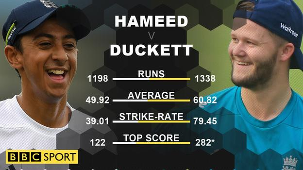 Hameed v Duckett comparison