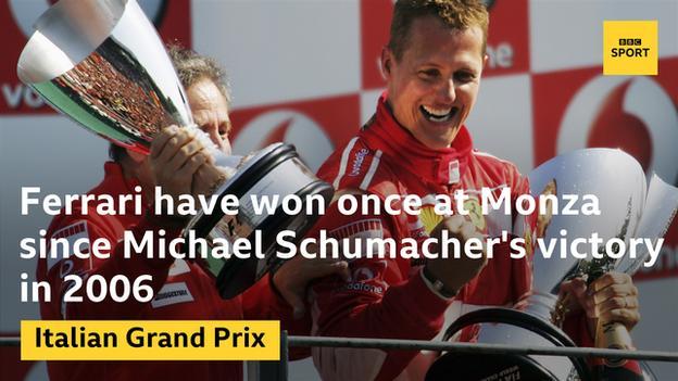 Michael Schumacher 2006 graphic