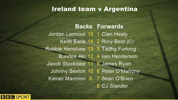 Ireland XV to play Argentina