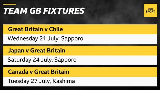Team GB fixtures graphic