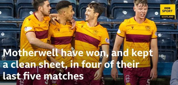 Motherwell players celebrate Jake Carroll's goal
