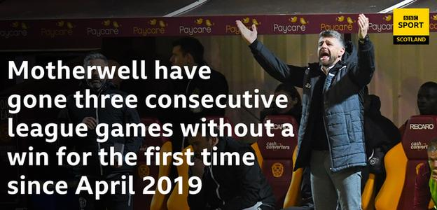 Motherwell have gone three consecutive league games without a win for the first time since April 2019