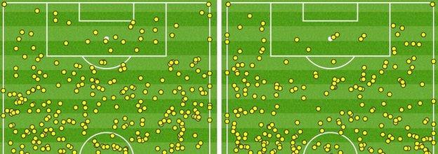 Austria (left) had more touches in the opposition area but did little with it compared to their opponents