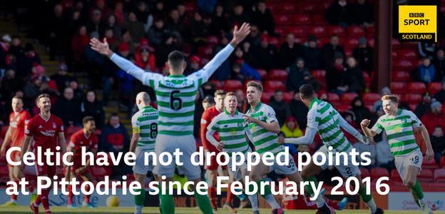 Celtic celebrate after Kristoffer Ajer's goal