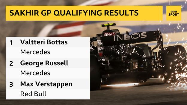 Qualifying result: Bottas, Russell, Verstappen