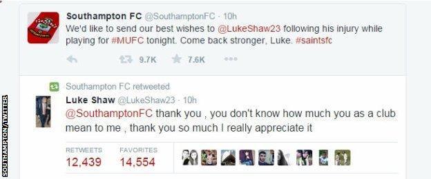 Luke Shaw and Southampton