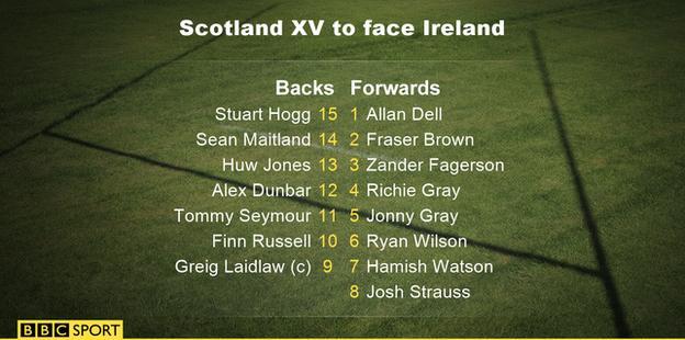 Scotland team to play Ireland