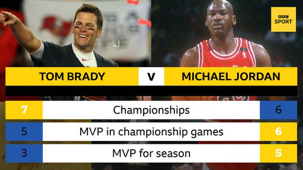 Brady v Jordan