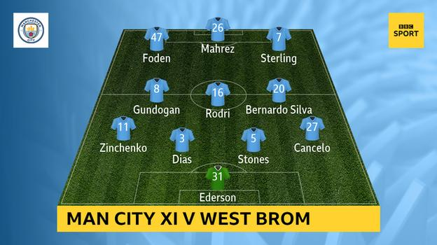 Graphic showing Man City's starting XI versus West Brom: Ederson, Cancelo, Stones, Dias, Zinchenko, Bernardo Silva, Rodri, Gundogan, Sterling, Mahrez, Foden