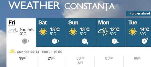 BBC Weather Service