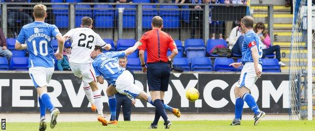 Ryan Christie scores for Inverness Caledonian Thistle against St Johnstone