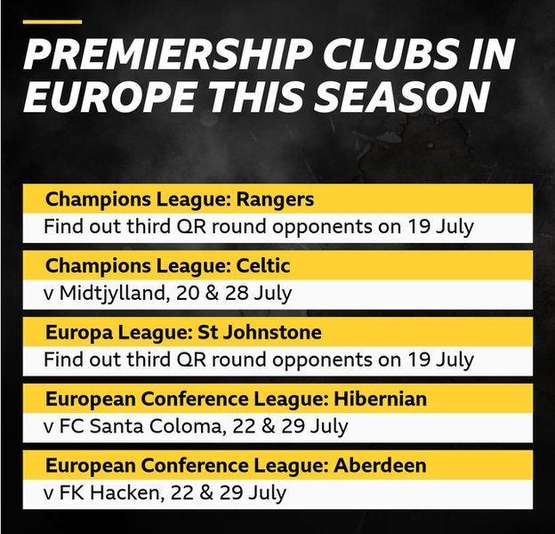 Scottish clubs